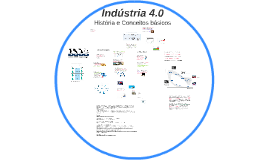 Industria 4.0 revisada