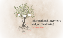Information Interviews and Job Shadowing