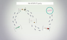 the RESPECT party