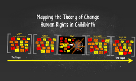 Mapping the Theory of Change