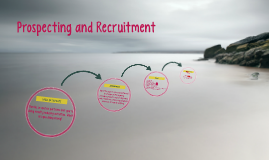 Prospecting, Recruitment, and Sponsoring