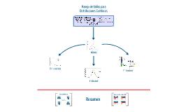 Manejo de Tablas para Distribuciones Contínuas