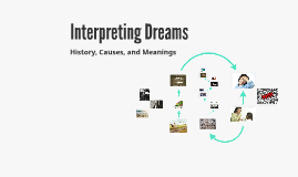 Interpreting Dreams: