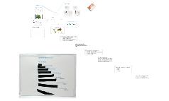 Huawei Digital BootCamp