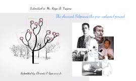 Copy of The Ancient Filipinos:the pre-colonial period