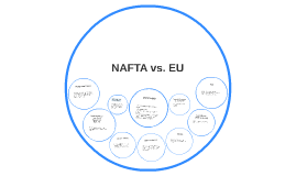 nafta vs the eu essay The north american free trade agreement (nafta) is an agreement signed by the governments of mexico, canada and the united states it creates a three way trade bloc in north america the agreement was made on january 1, 1994 the trade bloc is the largest in the world as of 2010.