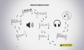 Análisis del proceso de escucha