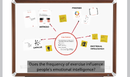 Relationship between regular exercise and Emotional Intelligence