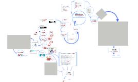 Desarrollo de programas webcrawler y buscadores: Mbot y WauSearch
