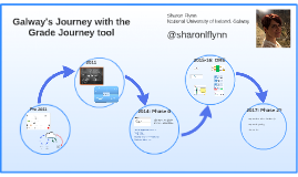 Galway's Journey with the Grade Journey tool