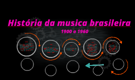 História da musica brasileira
