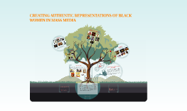 CREATING AUTHENTIC REPRESENTATIONS OF BLACK WOMEN IN MASS ME