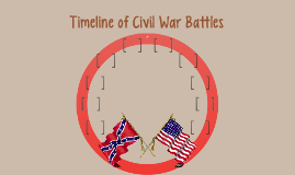 Timeline of Civil War Battles