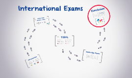 Copy of International Exams