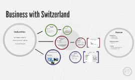 Business with Switzerland