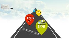 History Timeline Task: 1929-1945