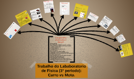 Copy of Trab Lab Fisica: