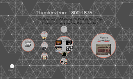 Theaters from 1800-1875