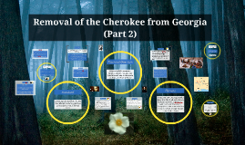 Removal of the Cherokee from Georgia (Part 2)
