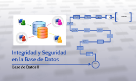 Copy of Integridad y Seguridad en la Base de Datos