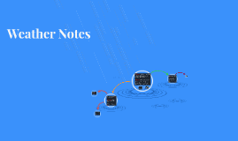 Weather Notes