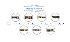 Meeting Moments