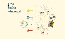 Copy of Copy of Presentazione Economia Aziendale