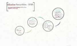 Dilutive Securities - IFRS