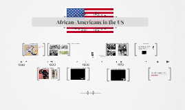 African-Americans in the US