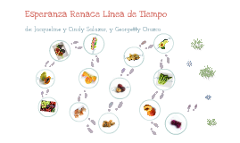 Copy of Esperanza Renace Linea de Tiempo