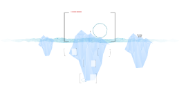 Titanic EE :Presentation