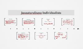 Copy of Jusnaturalismo Individualista