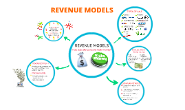 Copy of Revenue Models
