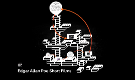 Edgar Allan Poe Short Films