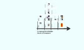 Presentació Català (el Franquisme)