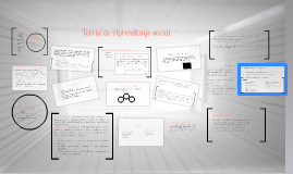 Copy of Teoria de Aprendizaje social