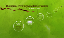 Biological Diversity
