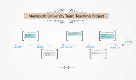 Copy of Team Teaching Research Project