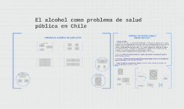 Oh como problema de salud pública en Chile