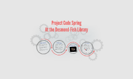 Project Code Spring