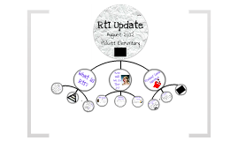 RtI Update - Aug. 2012