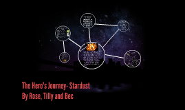Copy of The Hero's Journey- Stardust