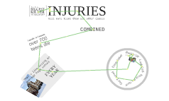 Injury backgrounder