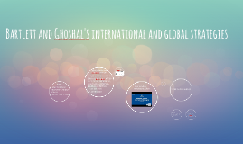 Bartlett and Ghoshal's international and global strategies