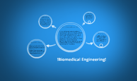 Copy of What is Biomedical Engineering?