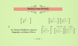 Musical Time Periods