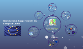 Supranational Cooperation in the European Union