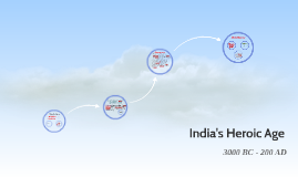 India's Heroic Age