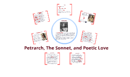 Copy of Petrarch, The Sonnet, and Courtly Love