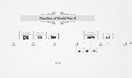 Timeline of WWII